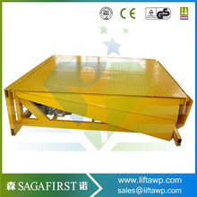 CE-Approved Forklift Mobile Hydraulic Dock Ramp(China)