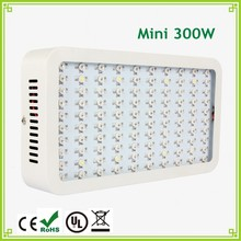 1pcs 2016 Hot Sales LED Grow Light 300W Mini LED Plant Grow Light Full Spectrum for Indoor Grow Box Flowering Plants#17