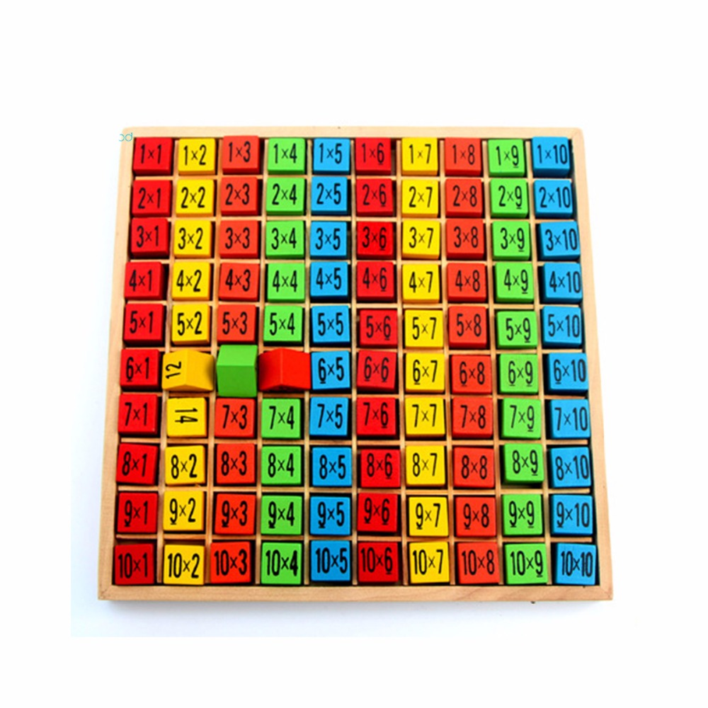 Online get cheap multiple table alibaba for What times table is 99 in