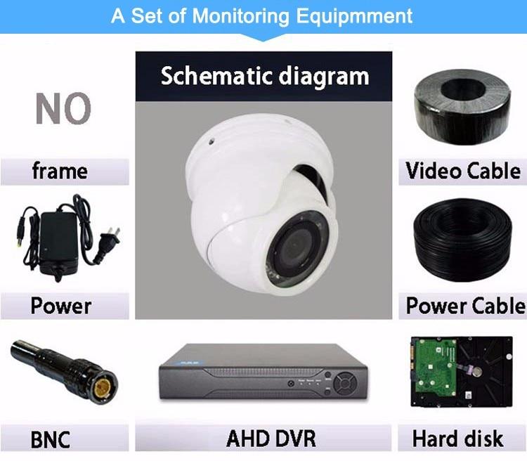 a set of monitoring equipment