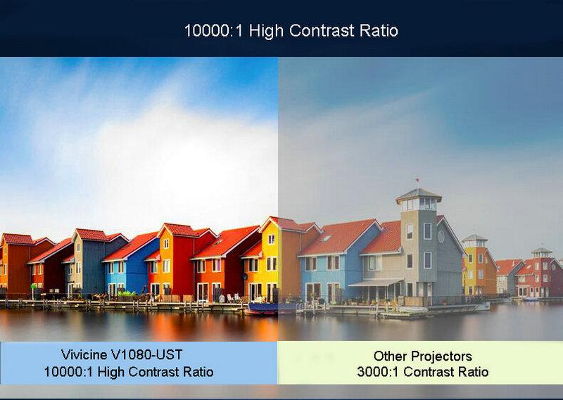 Vivicine 1080p Ultra Short Throw Projector (121)