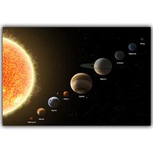 Solar System, Planets, Earth Science Satellite Cosmos Silk Canvas Posters, Children Bedroom Decoration Science Posters QT034