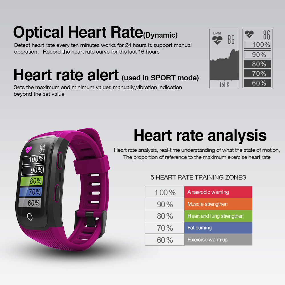 GPS Smart Band with Heart Rate Tracker 5