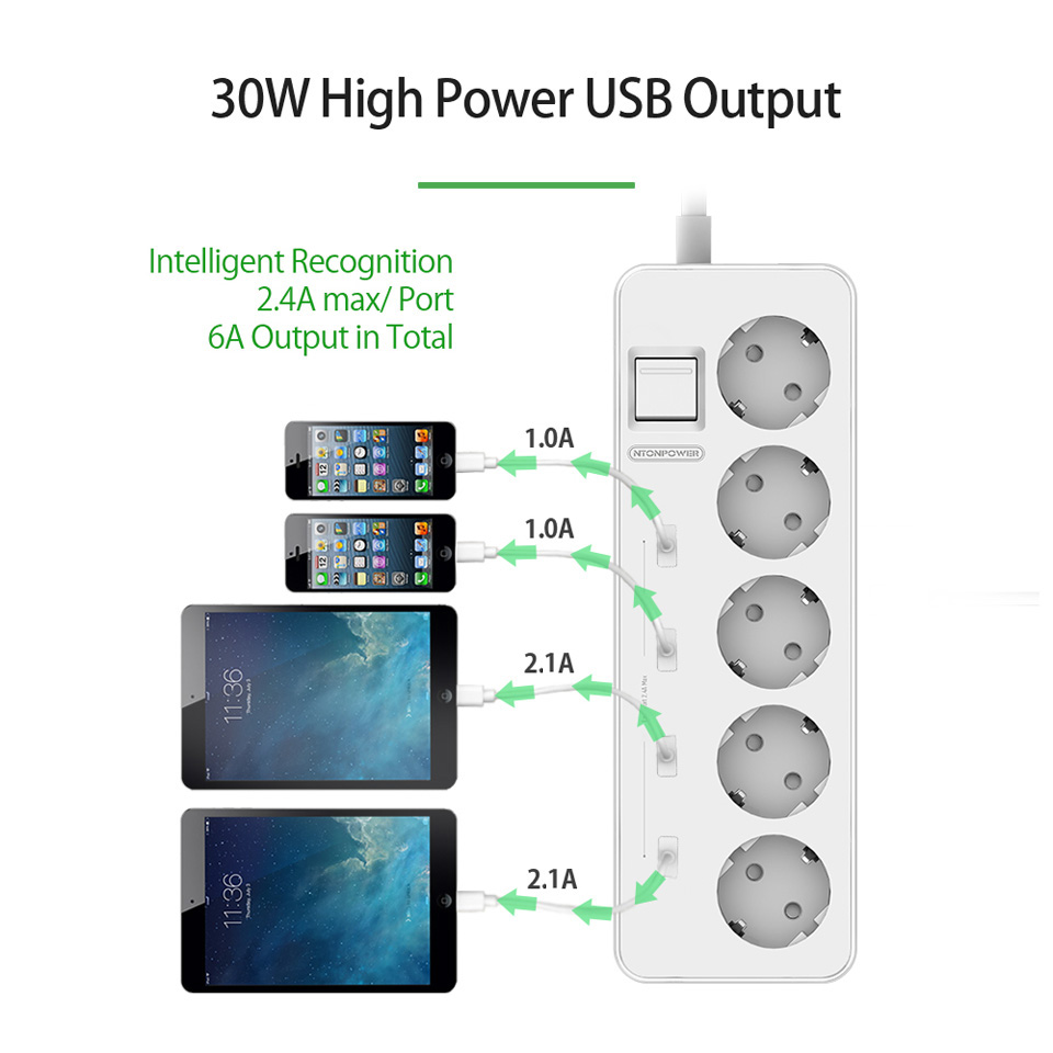 NTONPOWER MPS USB Extension Socket EU Plug Power Outlet 5 AC Surge Protector Overload Protection with 4 USB Smart Charging Ports 5