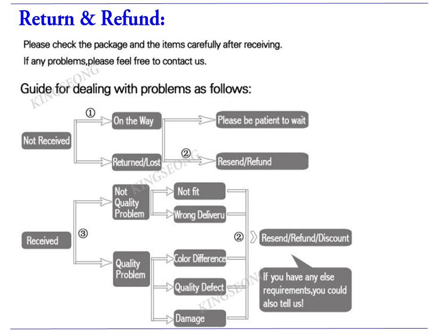 refund-return