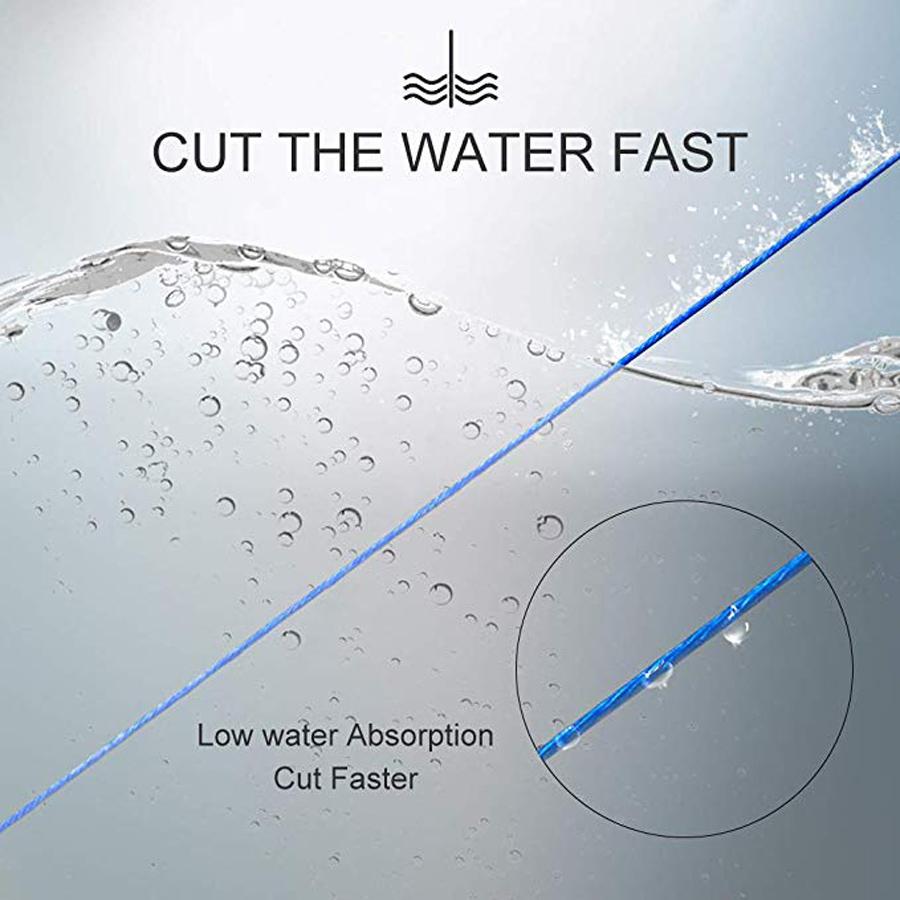 900 water cutting