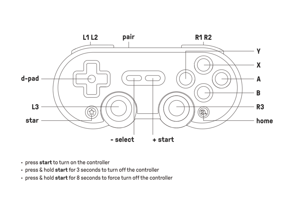 Hot sale 8Bitdo SF30 Pro for iOS and Android Gamepad Wireless bluetooth Game Controller