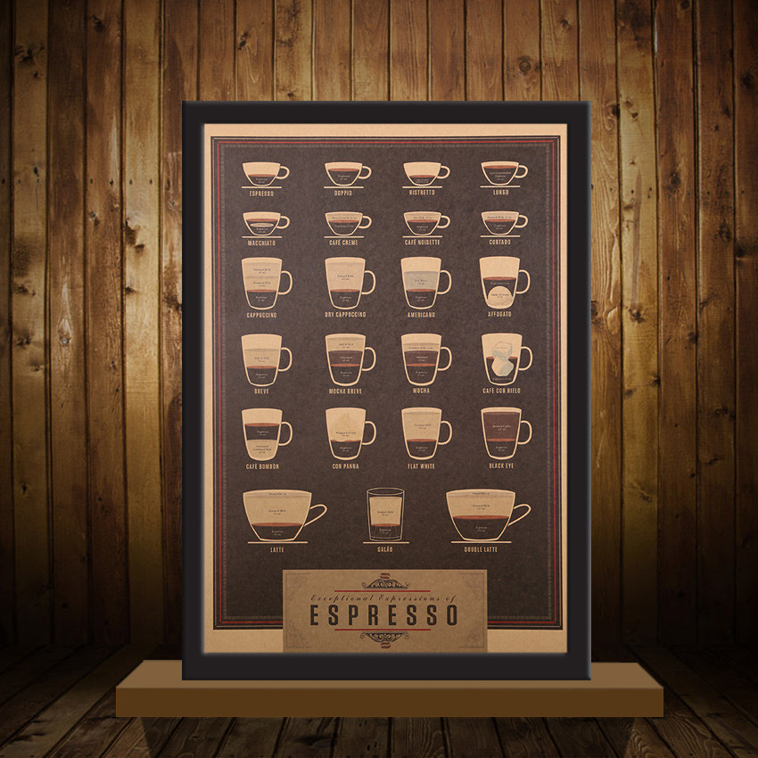 HTB1Rwv4NpXXXXaNXXXXq6xXFXXX2 - TIE LER Italy Coffee Espresso Matching Diagram Paper Poster For Kitchen