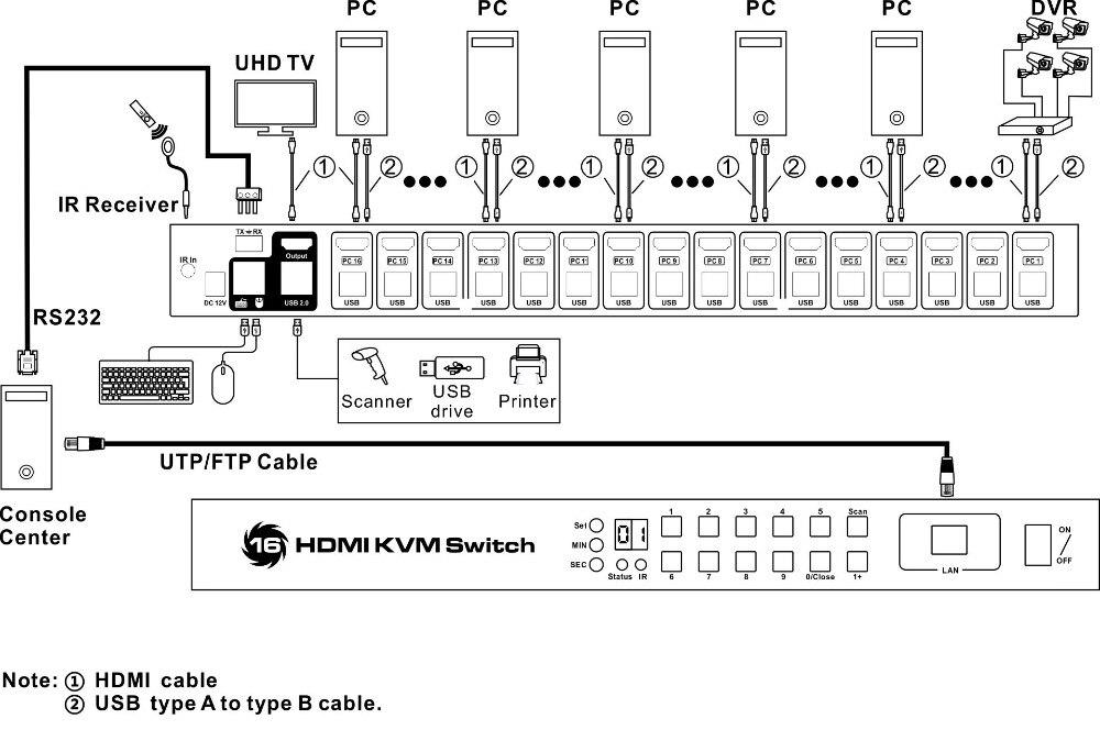 HKS1601A10-Connection