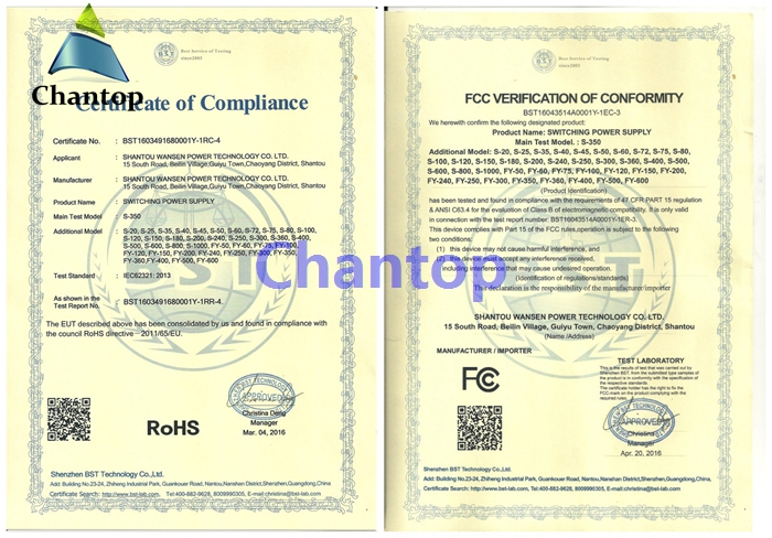 certificate for PSU2