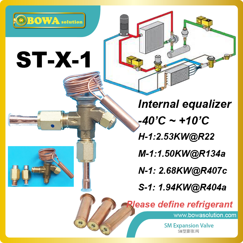 ST-1 interchangeable expansion valve with MOP(if has) against excessive evaporating pressure during normal operation<br>
