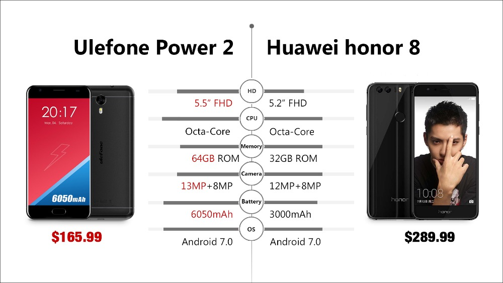 power2honor8