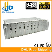 Free Shipping 3U Rack 8 Channels HDMI Video Audio Encoder H.264 IPTV HD Encoder Hardware With HTTP RTSP RTMP UDP RTP HLS ONVIF(China)