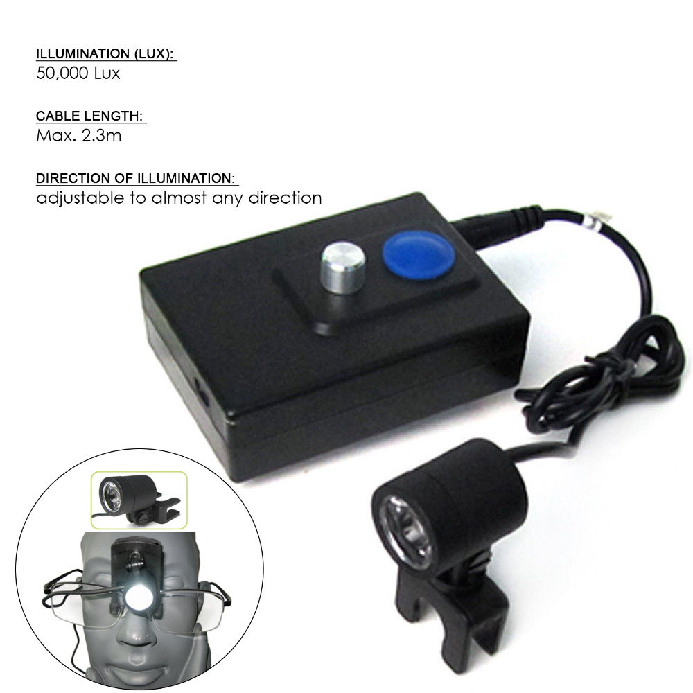 gain-express-gainexpress-Dental-Loupe-DLH-60-Whole