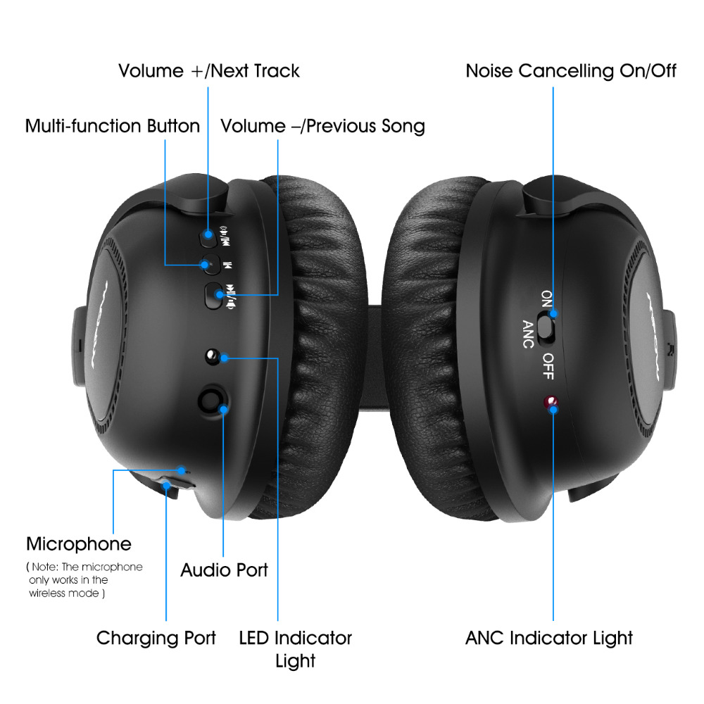 ANC Mpow Bluetooth Headphones Wireless For iPhone 8 7 6s iPod Android pad TV PC Active Noise Canceling Headset Headphone Earphon