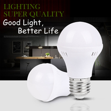 TSLEEN Milky Led Lamp e27 220V 110V 3W 5W 7W 9W 12W Globe Light Mini LED Bulb Lamp Global 5730SMD Chandelier Pendant lighting