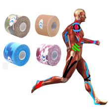 New Synthetic Kinesiology Tape 5cm5m Viscose Shiny Athletes Replace Origin Cotton Sports Kinesiology Elastic Muscle Knee Support