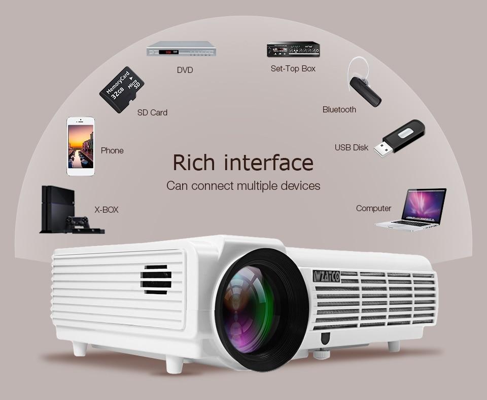 WZATCO-LED96W-Projector_02