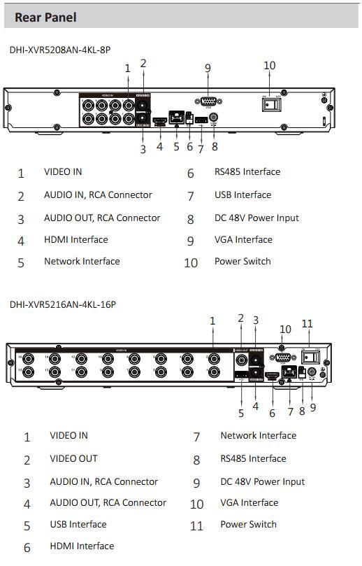XVR5208 16AN-4KL-8 16P -1