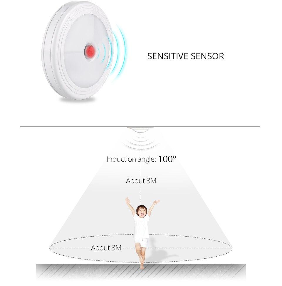 Wireless Motion Sensor Light (5)