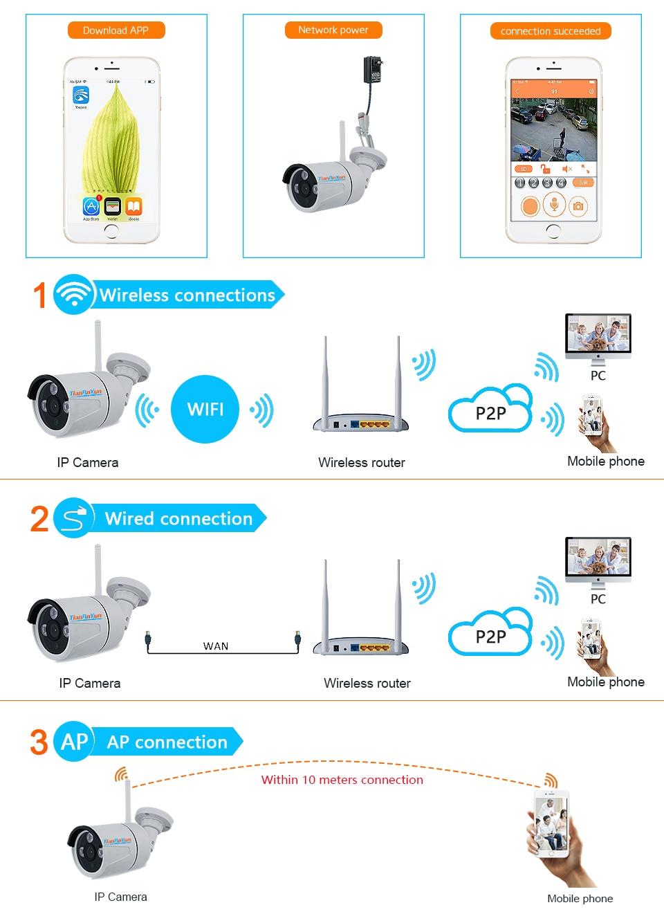 wifi ip camera (12)