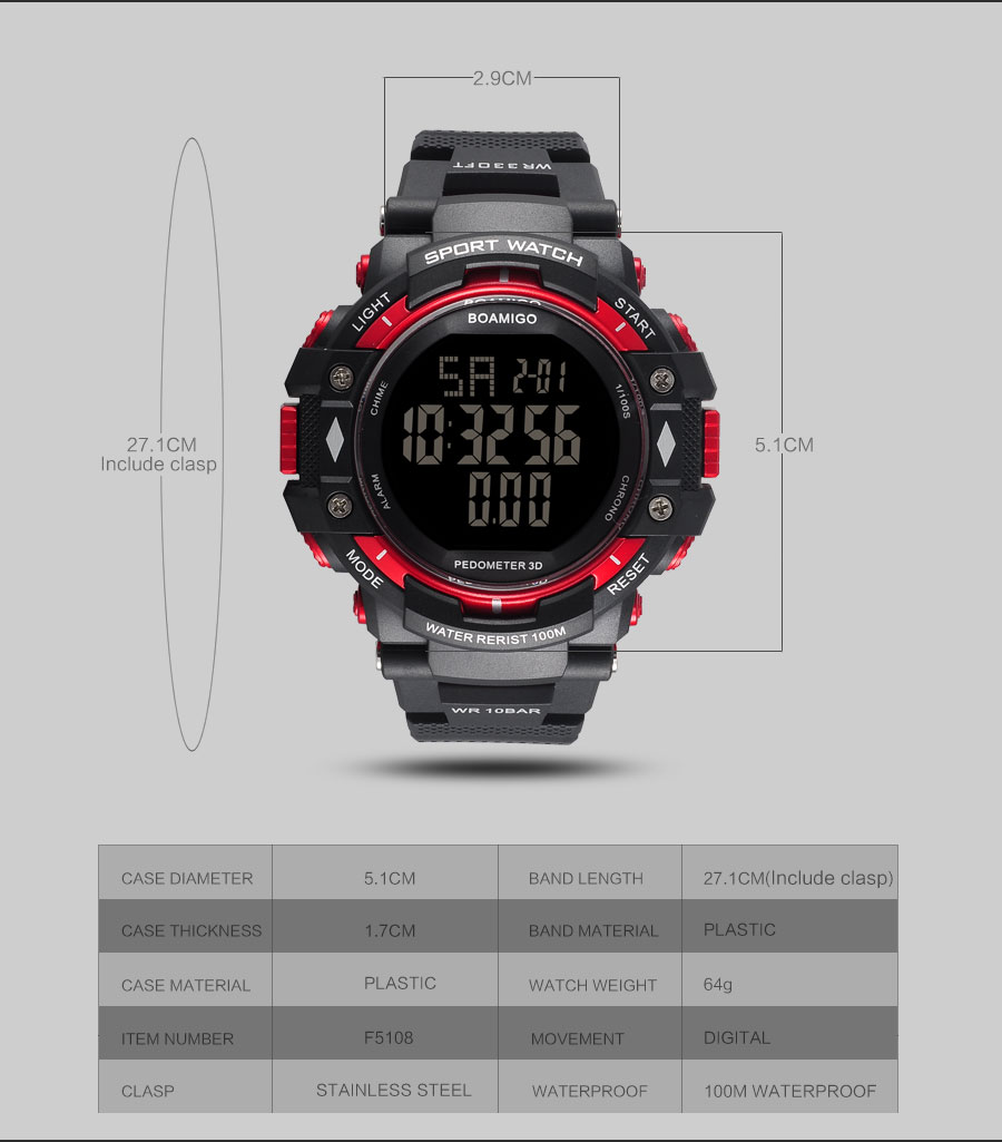 F5108red_06