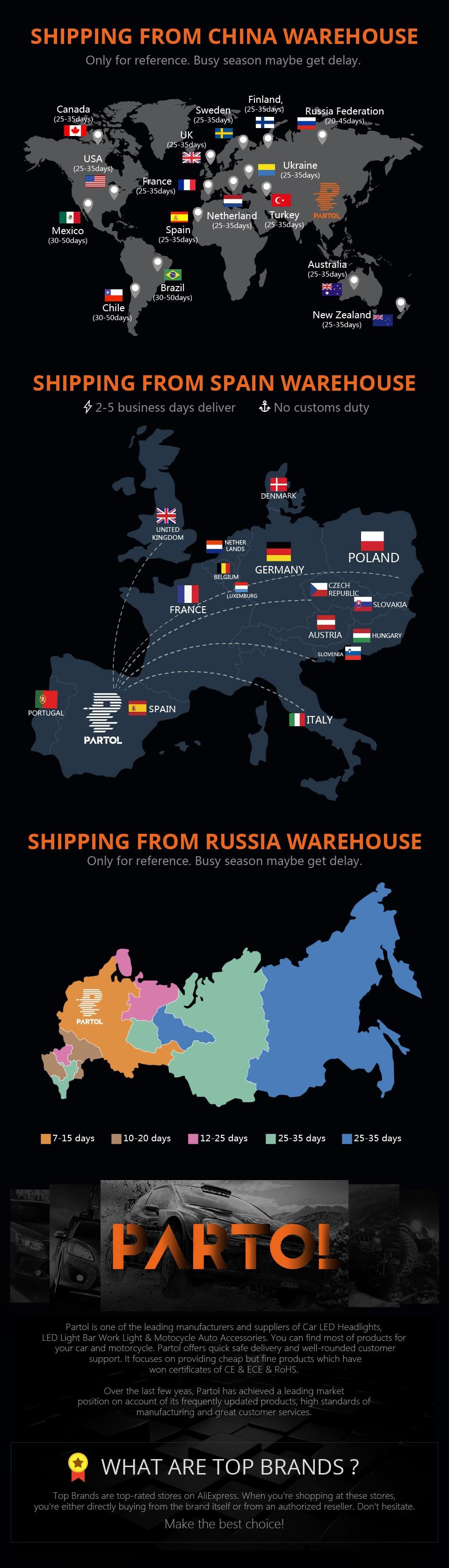 shipment republic