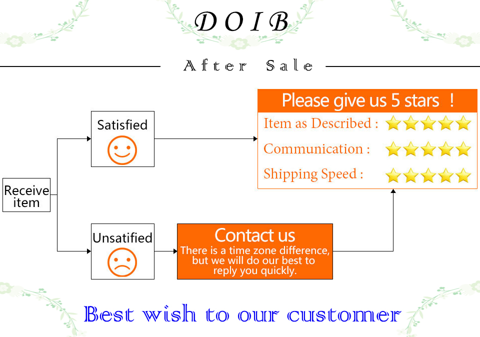 7 After Sale