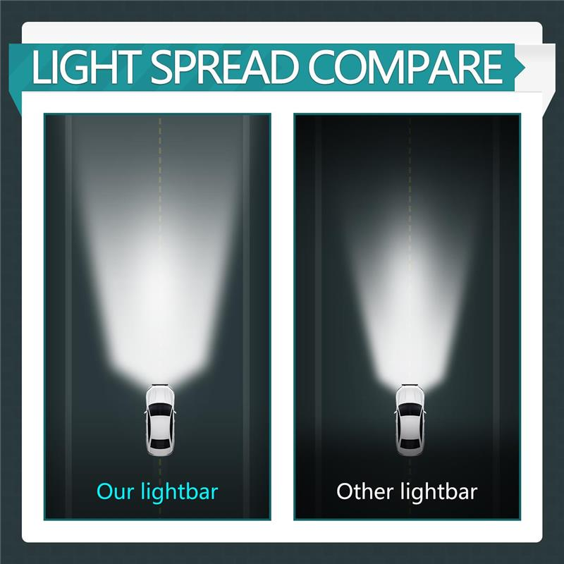 LEDLIGHTBARTRIROW-STYLEMARK02-CG-JUNE-70025888-06