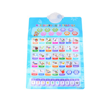 1 side Russian English language electronic baby ABC alphabet sound chart infant early learning education phonetic chart(China)