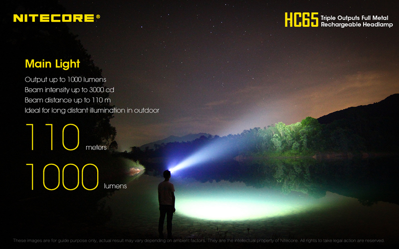 Nitecore HC65 1000 Lumens Rechargeable Headlamp (10)