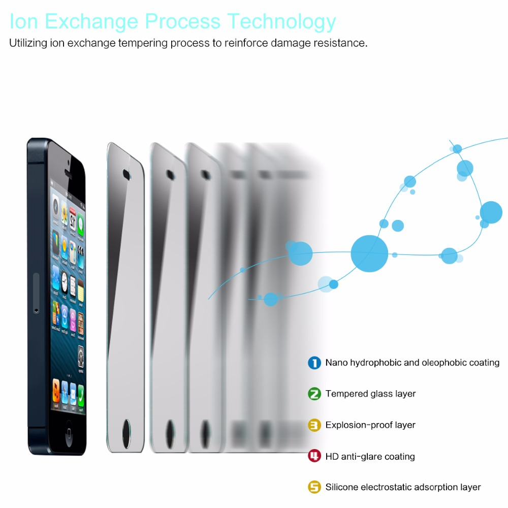 Premium-Tempered-Glass-Screen-Protector-For-iPhone-SE-5-5S-5c-Ultra-Thin-0-3mm 3