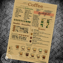 COFFEE Guide Vintage poster coffee drawing retro art painting antique print picture living room bar cafe wall sticker 42x30cm(China)