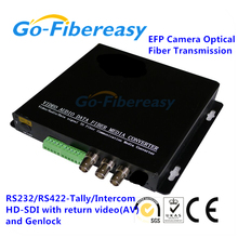 HD-SDI EFP Camera Optical Fiber Multiplexer Transmission RS232/RS422-Tally/Intercom-HD-SDI with return video(AV) and Genlock(China)