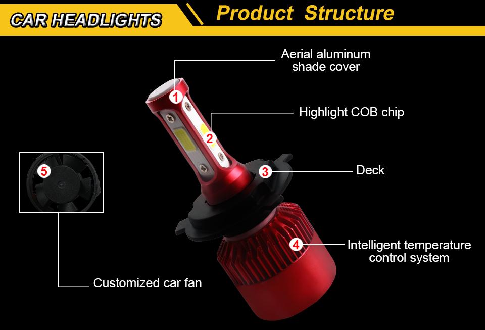 car lamp led cob bulb light  (3)