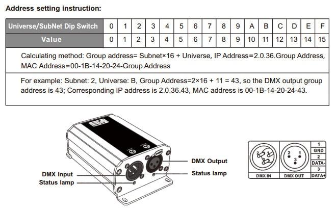 Artnet-DMX-1 5_