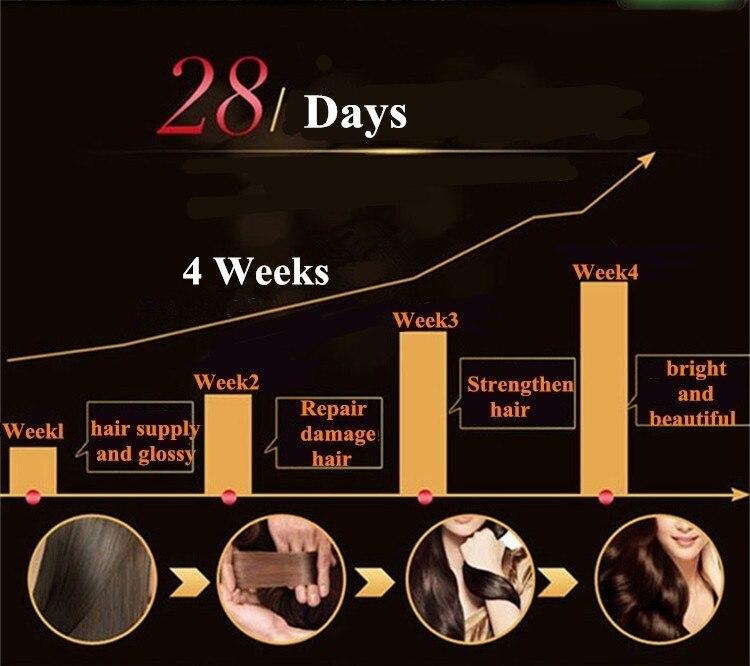 30ml Hair Growth Essential Oils Original Authentic Hair Loss Liquid Health Care Beauty Dense Hair Growth Serum Hair Care 3
