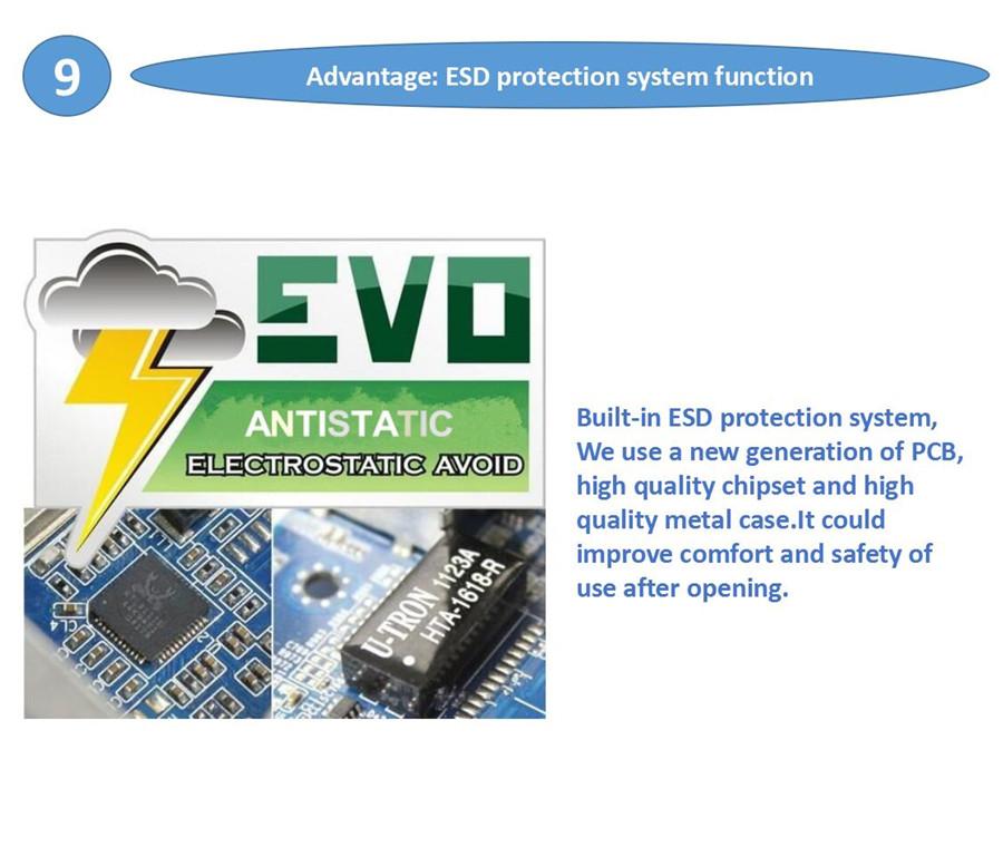 ZY-STF501(010)