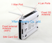 Free Shipping! R100 UMTS WCDMA HSUPA 3g router with sim card slot for WIFI BUS