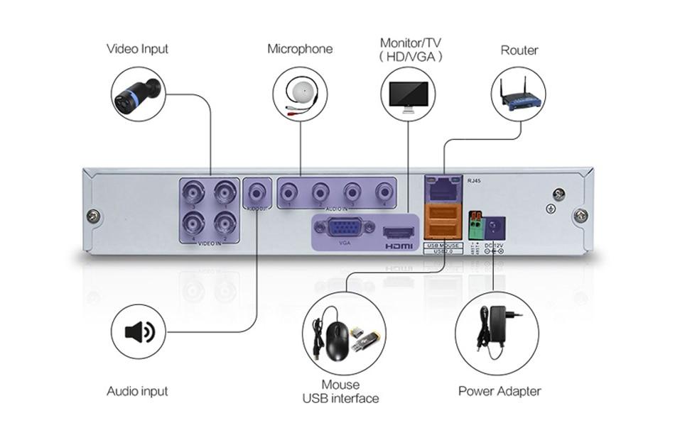 H.VIEW AHD DVR 8ch 4ch Recorder Surveillance 1TB HDD AHD DVR 8ch 4ch Recorder Surveillance for Analog TVI CVI IP Camera (9)