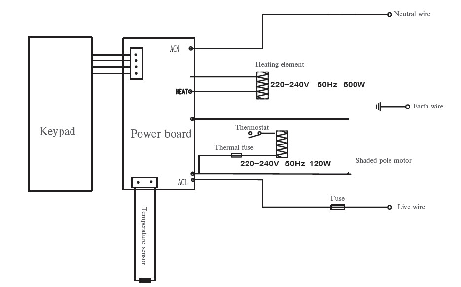 BDX05 manual 4_