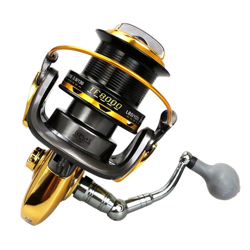 2018 New Super Large Fishing reel12+1BB Distant Wheel Metal CNC Rocker Mix Drag 24kg/52lb Strength Spinning reel Saltwater<br>