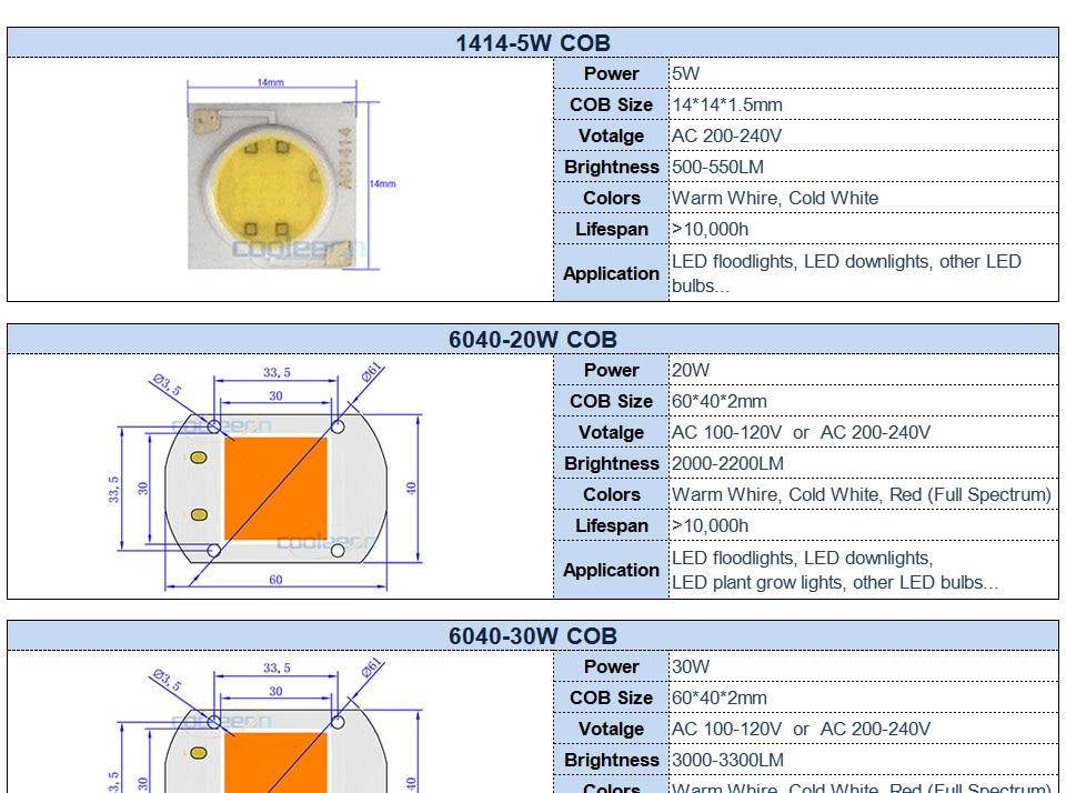 AC 110V 220V LED COB Lamp Chip 20W 30W 50W 100W 150W Full Spectrum LED Plant Grow Light Driverless Smart IC DIY LED Floodlights (1)