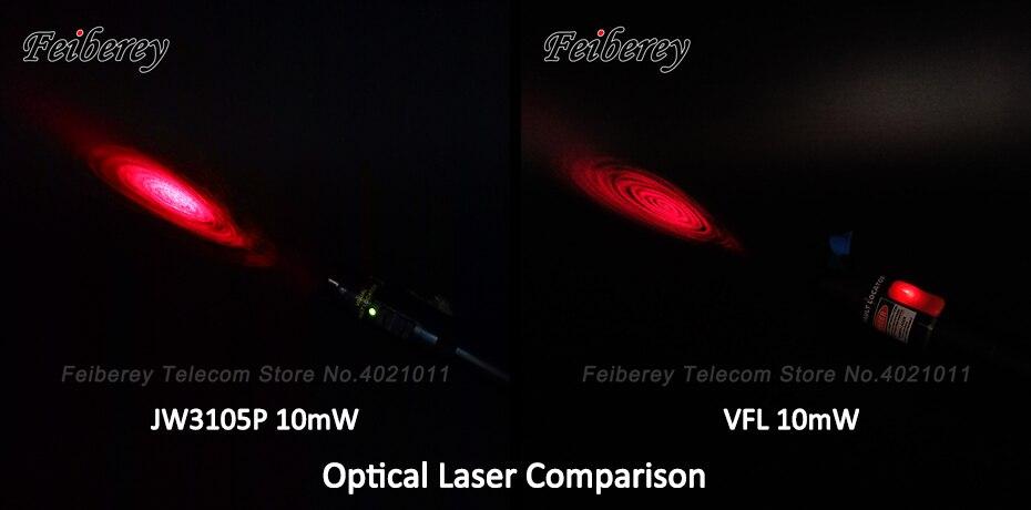 JW3105P-VFL-OPPO-Laser