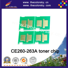 (CZ-DH4025) reset laser printer toner chip for HP Color LaserJet CP 4025 4020 4525dn 4525 4540 CE 260A 260 - 263 kcmy free dhl(China)