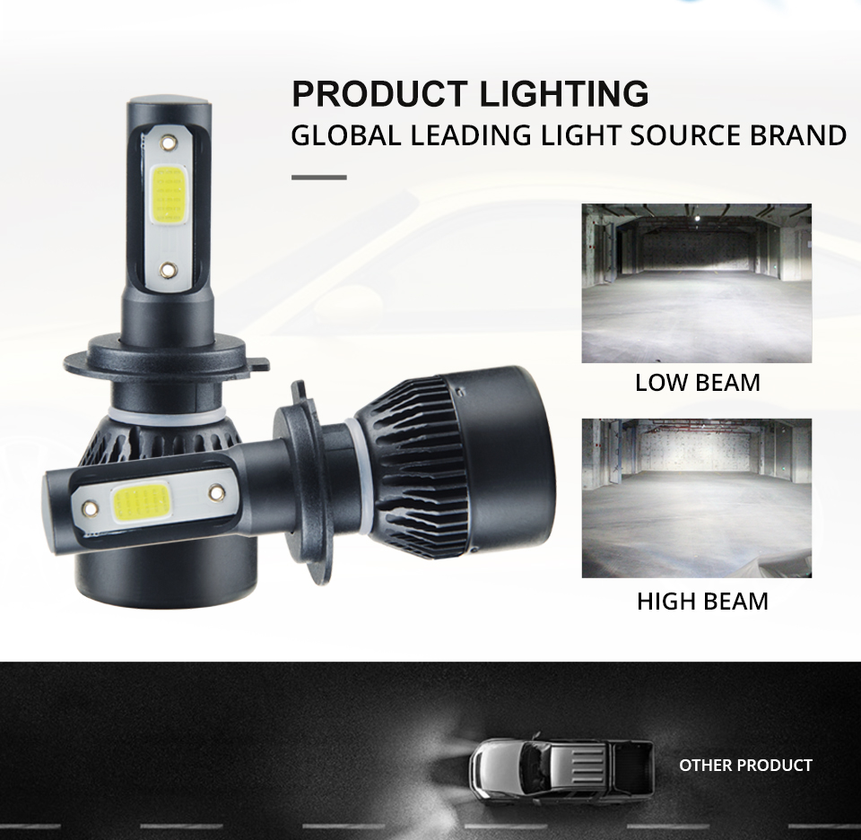 Aceersun H7 H4 LED Bulb Car Headllight H4 H1 H11 9005 72W mini cob chip 12V 24V Auto Headlamp Lamps 8000LM 6500K 4300K Fog Light (15)