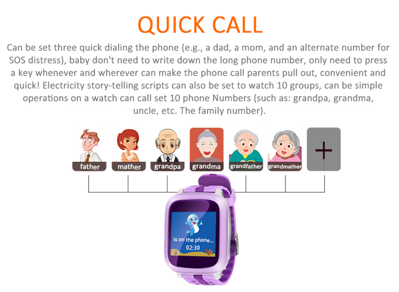 Smart watches for children (3)