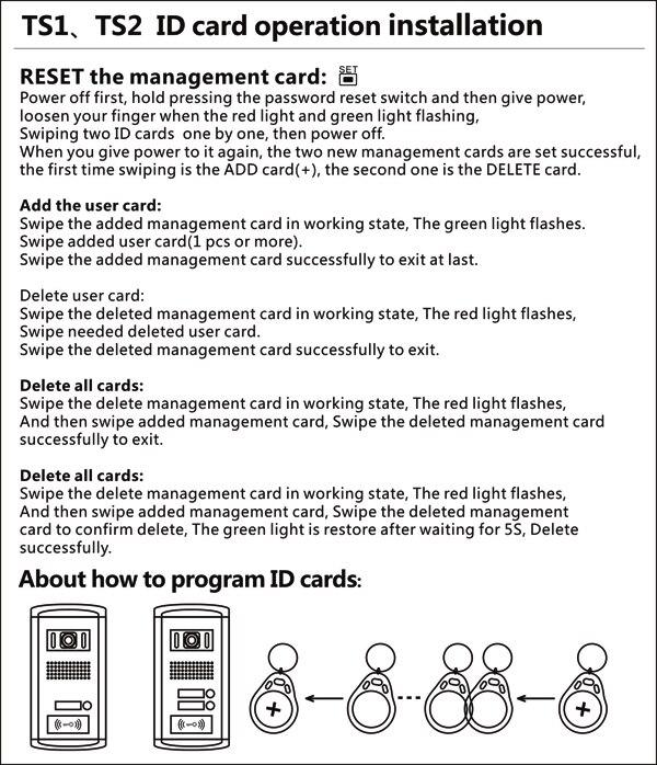 TS1  TS2 Card