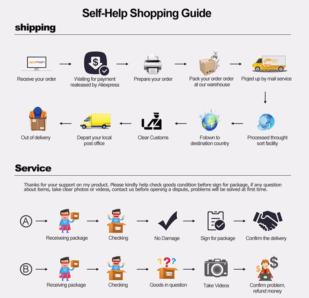 shipping-tips_01