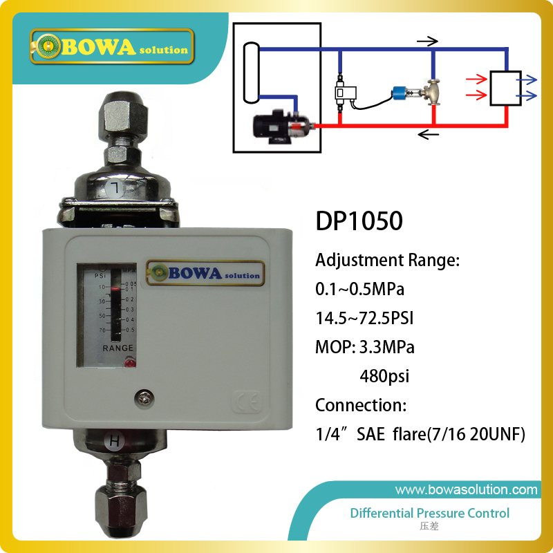 Mechanical differential Pressure controls working as Motorized valve controllers replace Danfoss MP55<br>